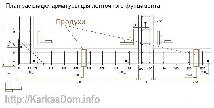 План раскладки араматуры для МЗЛФ