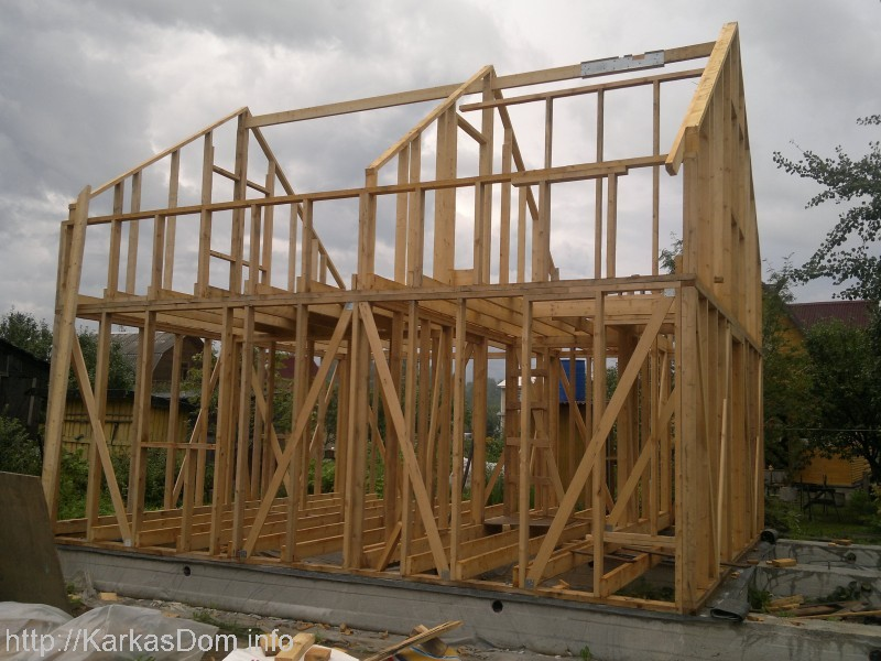 Как построить домик своими руками пошаговая инструкция 857