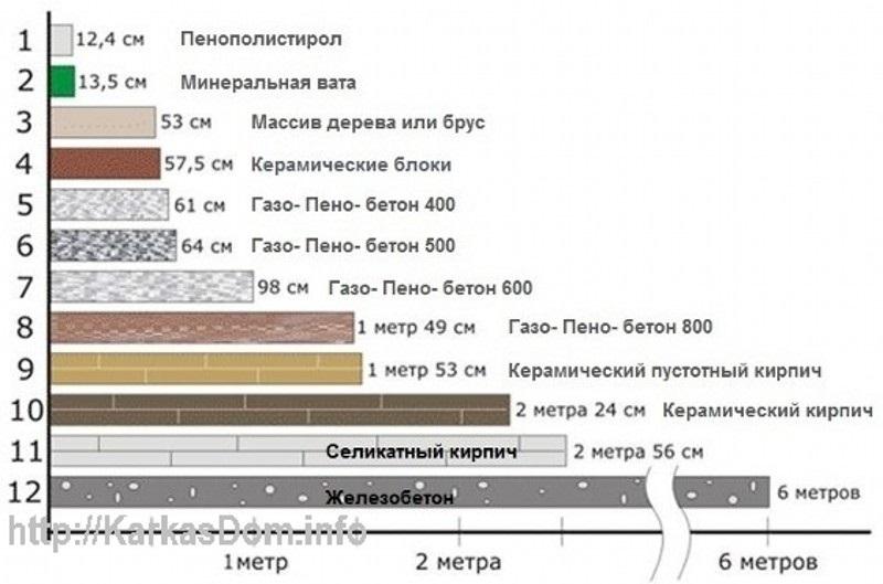 пеноплекс 50 мм теплопроводность