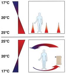 Можно ли использовать полистирольную систему водяного теплого пола в каркасном доме под чистовое покрытие из плитки?