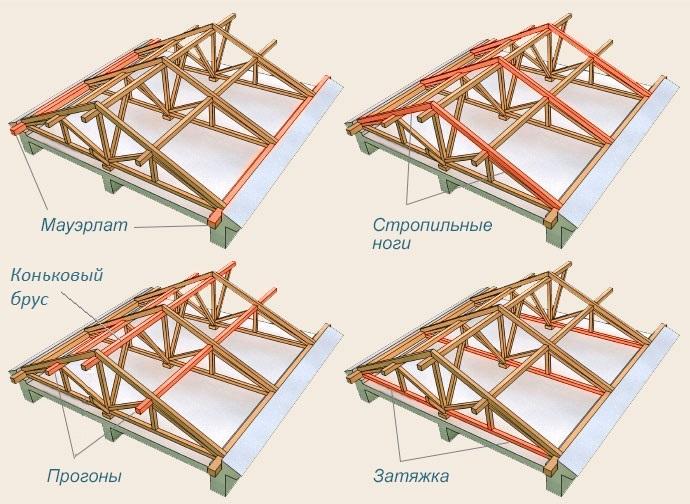 Как построить дом своими руками с чего начать фото 259