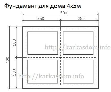 Фундамент для каркасного дома 4х5м 20м/кв