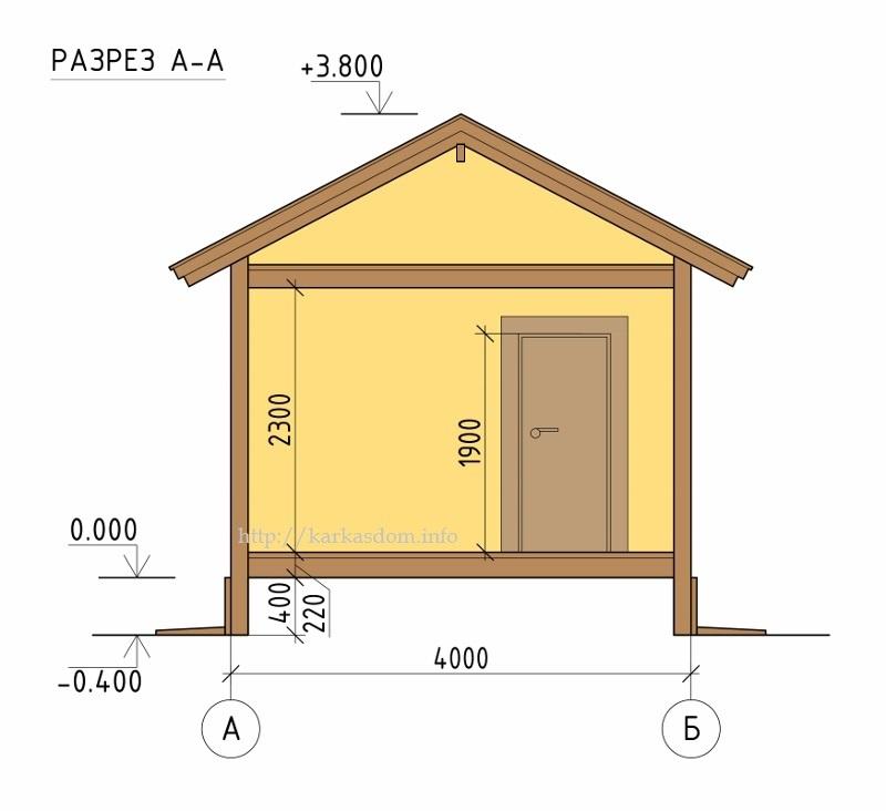 Каркасный дом 4х5м 20м/кв, высотные отметки