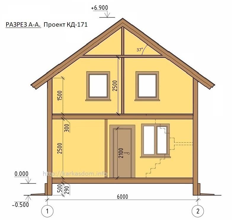 Готовый проект: Дом из бруса 7x8 - Липецк - Срубы домов из
