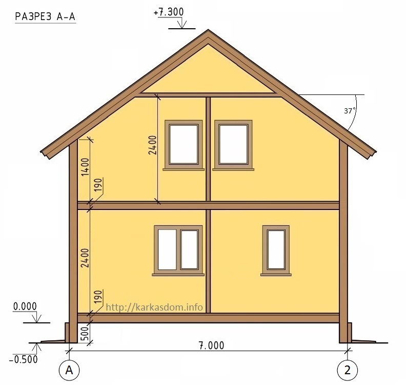 Высотные отметки, Каркасный дом 8х7,4 118м/кв