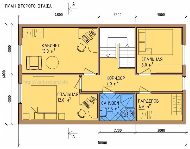 План второго этажа каркасного дома 6х10м 120м/кв