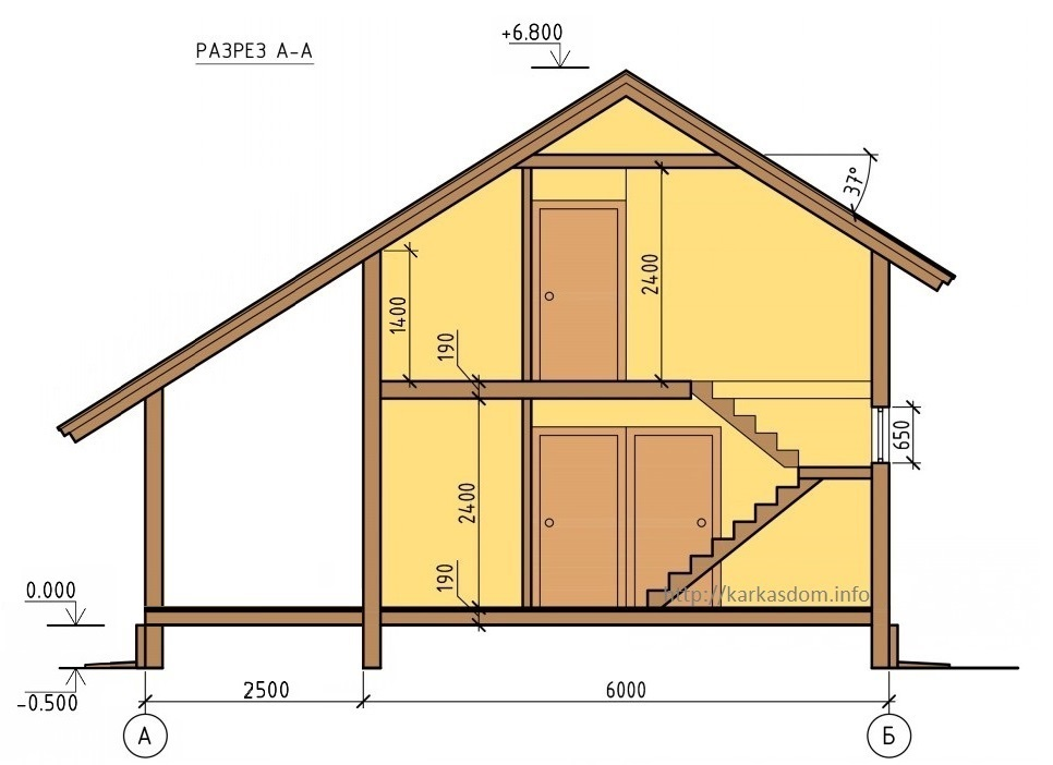 Каркасный дом 6х10м 120м/кв, высотные отметки