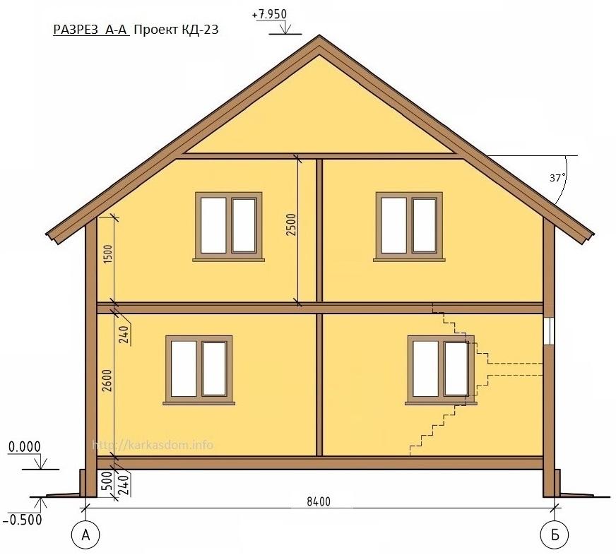 Каркасный дом 8,5х10,5м 172м/кв, высотные отметки