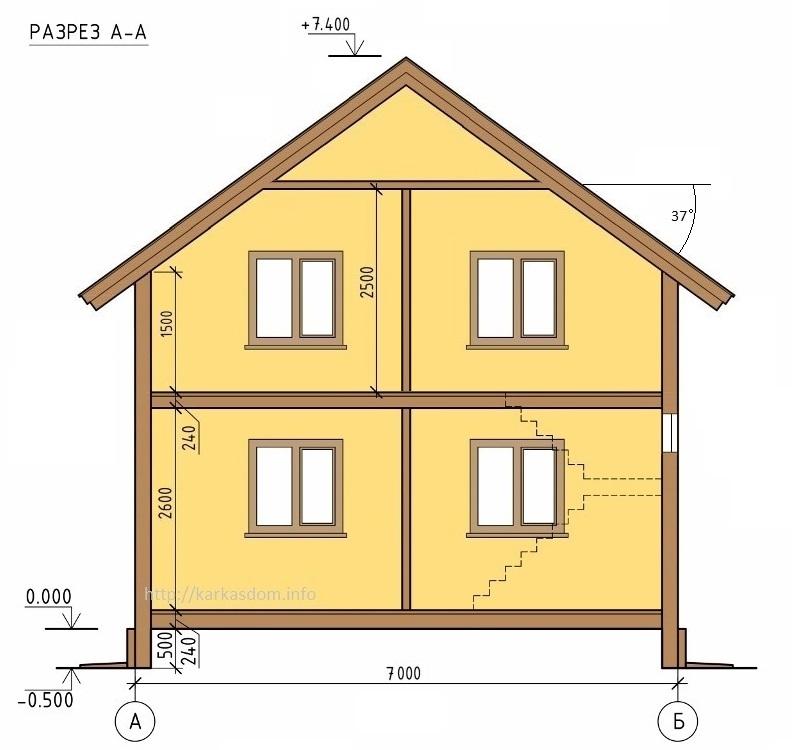 Каркасный дом 7х10м 140м/кв, высотные отметки