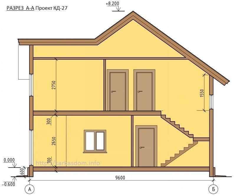 Каркасный дом 8,4х11 195м/кв, высотные отметки