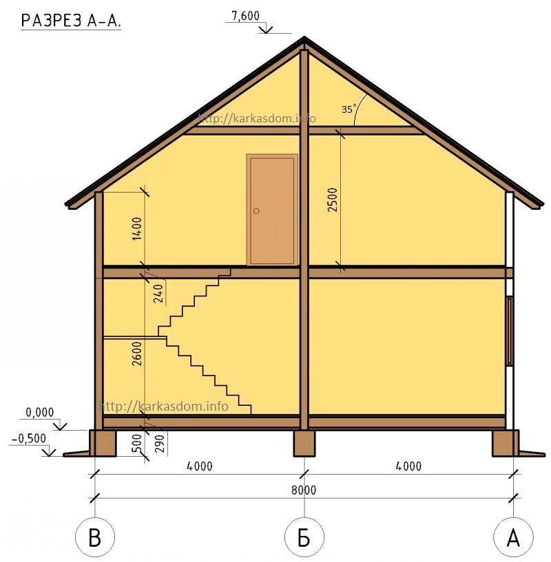 Каркасный дом 8х8 128м/кв, высотные отметки