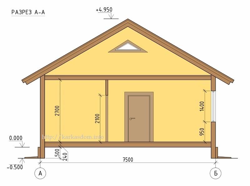 Каркасный дом 7,5х12м 90м/кв, высотные отметки