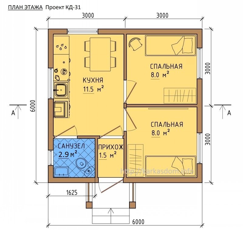Каркасный дом 6х6 своими руками фото одноэтажных домов