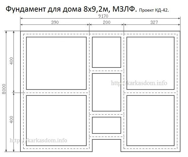 Фундамент для дома 8х9,2м 73м/кв
