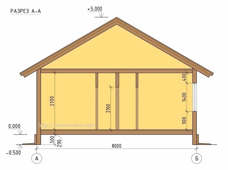 Каркасный дом 8х9,2м 73м/кв, высотные отметки