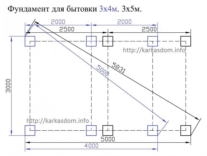 Фундамент для каркасного хоз. блок, бытовка 3х4 12м/кв