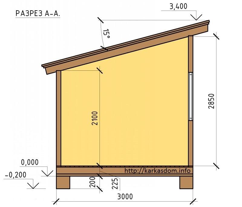 Каркасный хоз. блок, бытовка 3х4 12м/кв