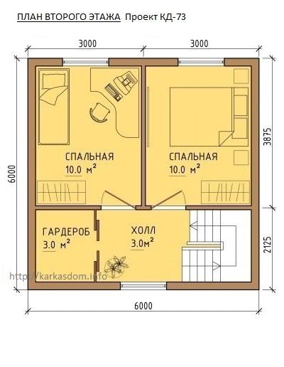 Projekt stanovanjske kopeli