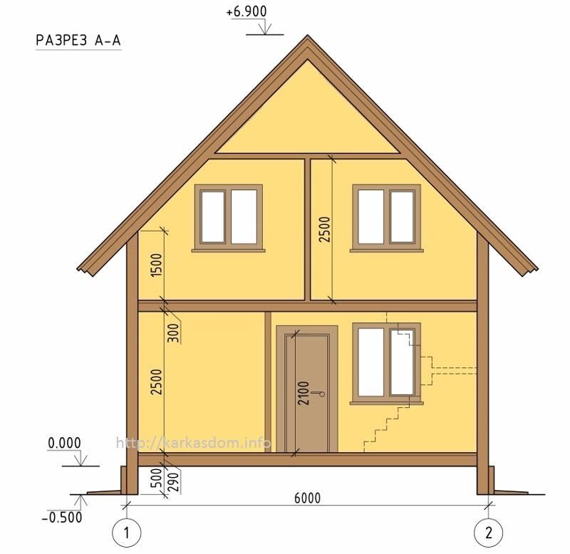 Каркасный дом 6х6м 72м/кв, высотные отметки