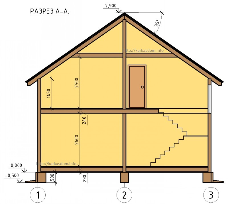 Каркасный дом 8,5х9,7 148м/кв, высотные отметки