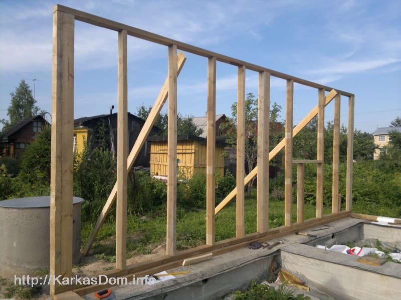 Строим каркасный дом своими руками поэтапный показ 614