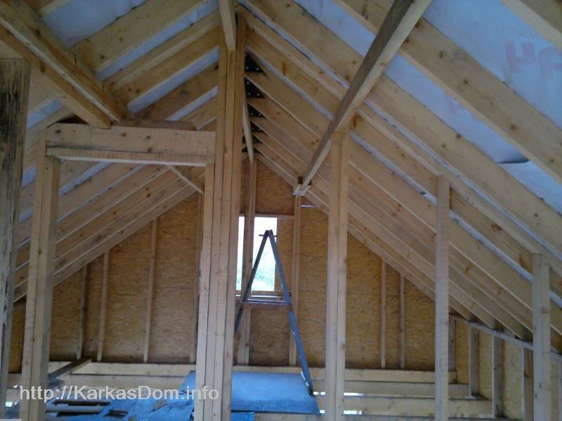 Крыша каркасного дома, устройство, вид изнутри