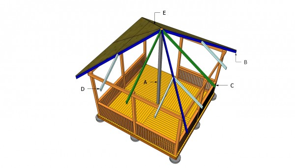 Как сделать четырехскатную крышу беседки своими руками