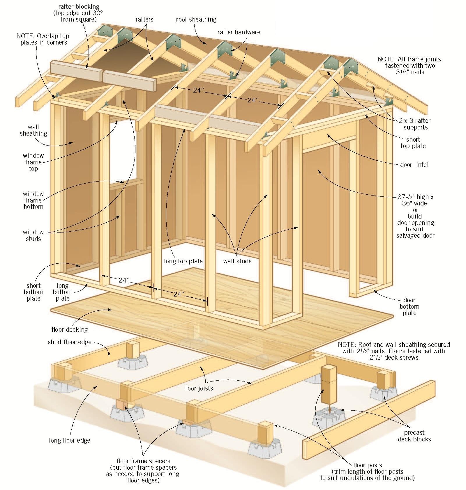 Двухскатная крыша сарая своими руками: как построить самому 54